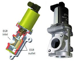 Válvula EGR electrónica
