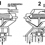 Esquema de una válvula EGR mecánica