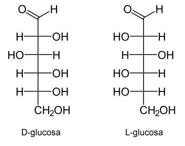 D-glucosa y L-glucosa