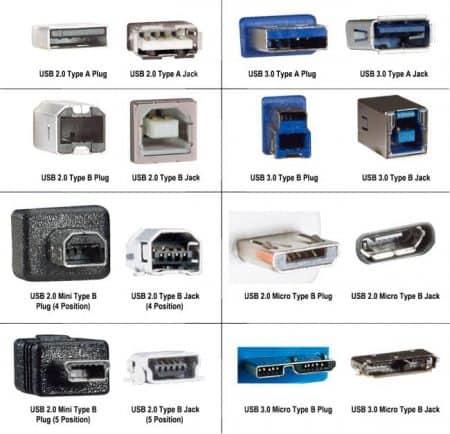 Tipos conectores USB