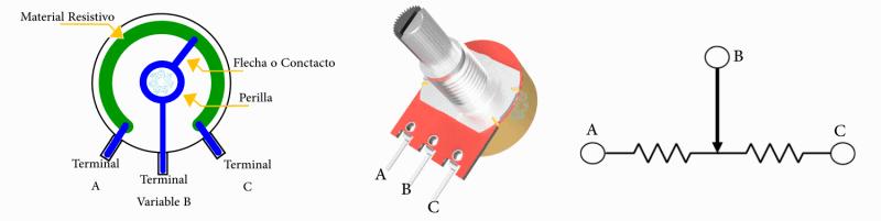 Potenciómetro giratorio