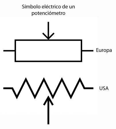 Símbolo eléctrico de un potenciómetro