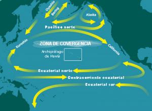 Giro del Pacífico Norte