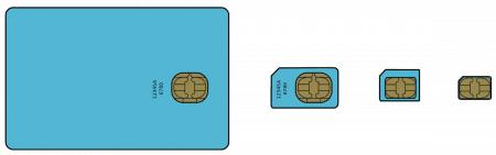 Tamaños de tarjetas SIM