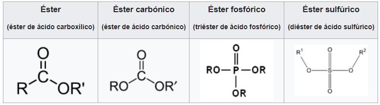 Tipos de ésteres