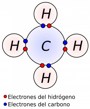Enlace covalente hidrógeno - carbono