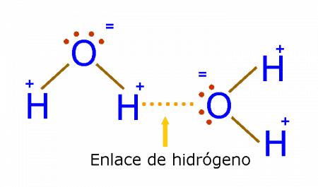 Enalce hidrógeno en la molécula de agua