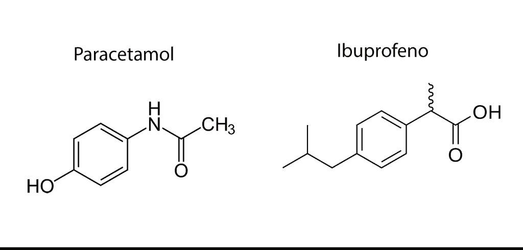 Moléculas de ibuprofeno y de paracetamol