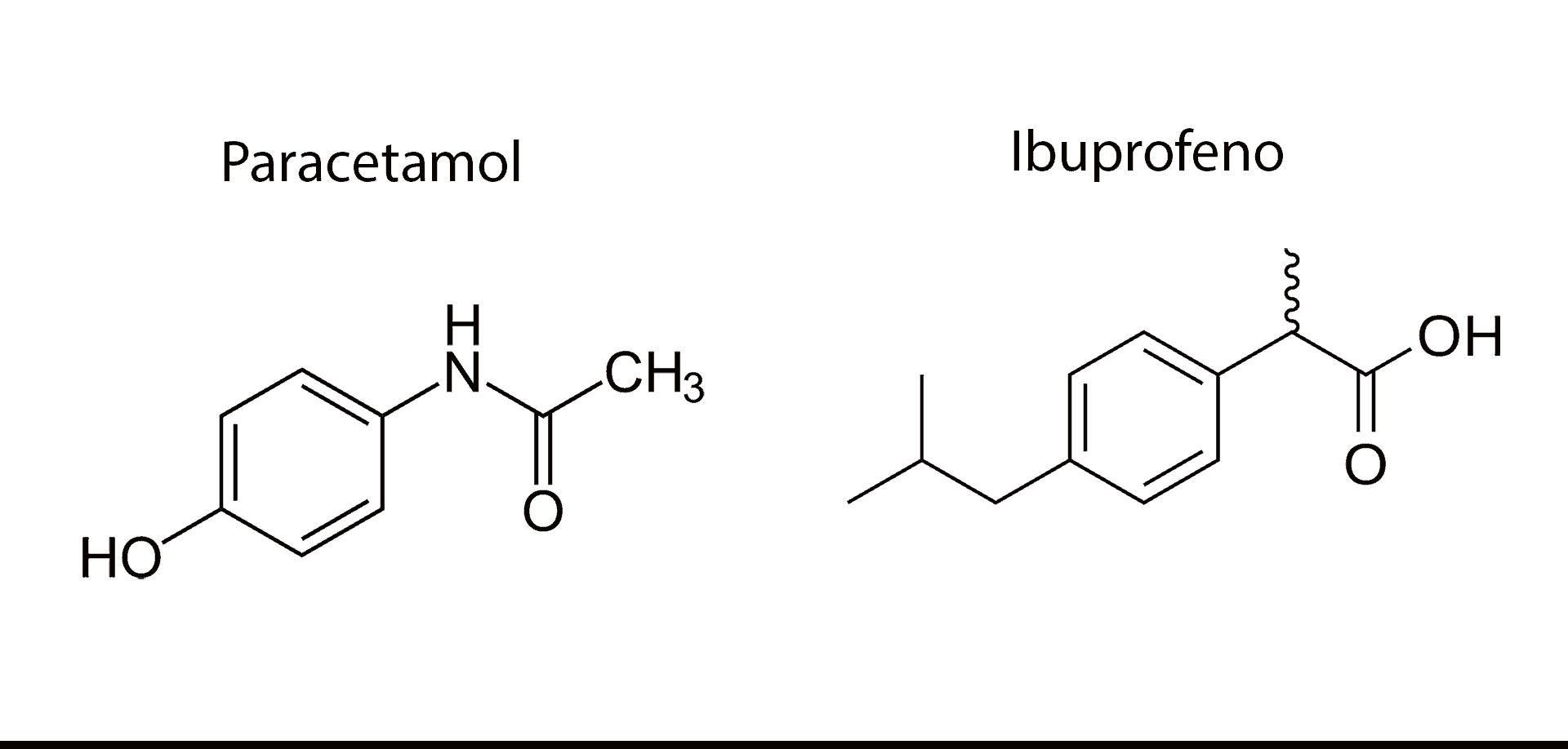 Se puede mezclar ibuprofeno y paracetamol en bebes