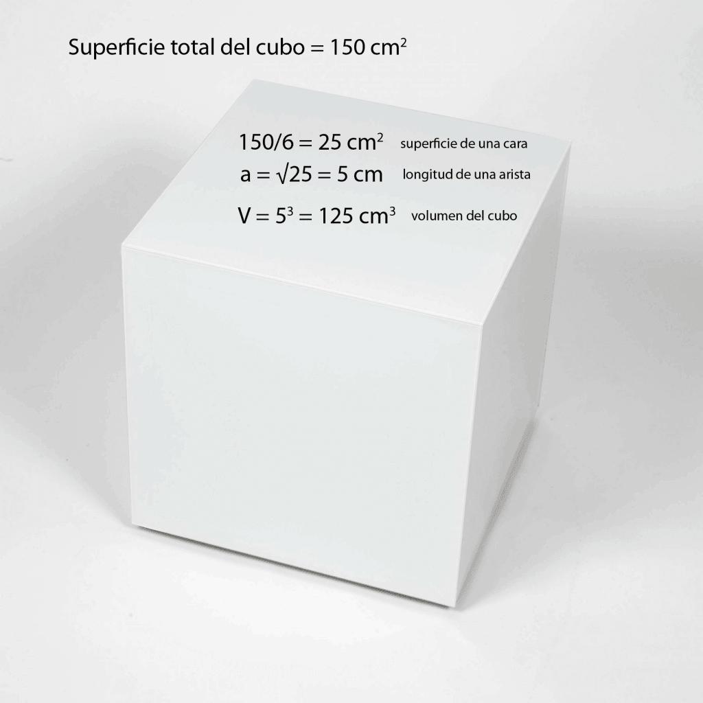 Volumen del cubo si se conoce su superficie