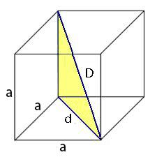 Calcular volumen del cubo con diagonales