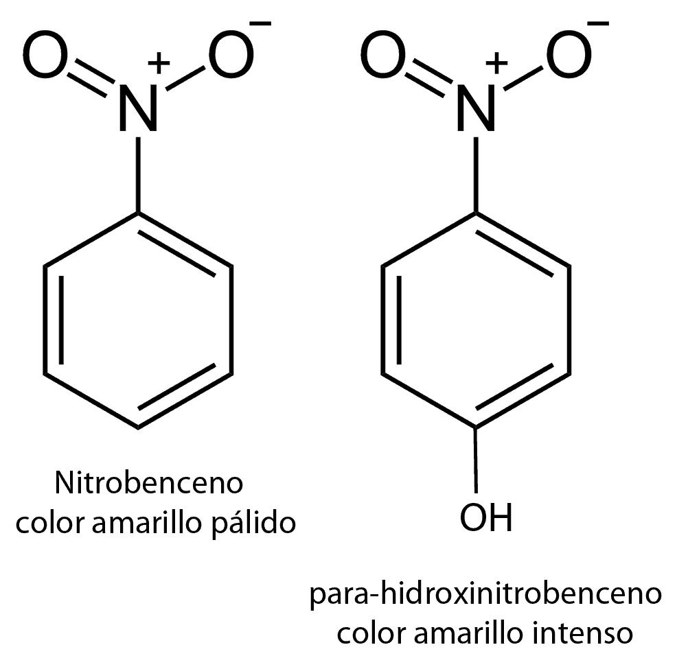 Auxocromo en el nitrobenceno