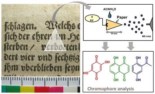 Cromóforos derivados de celulosa