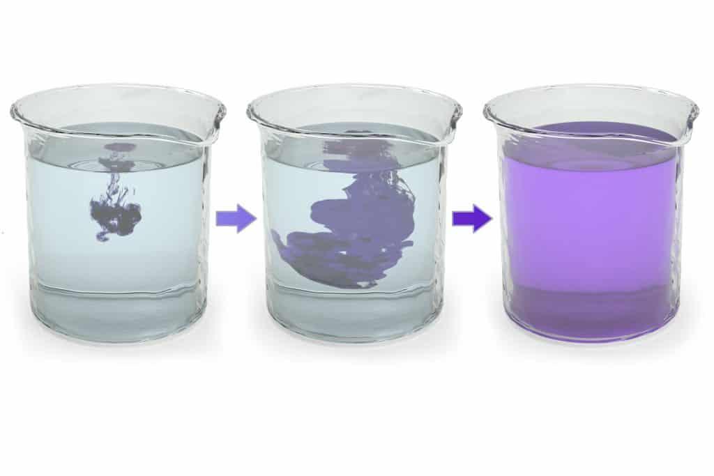 Difusión de tinta en un vaso de agua