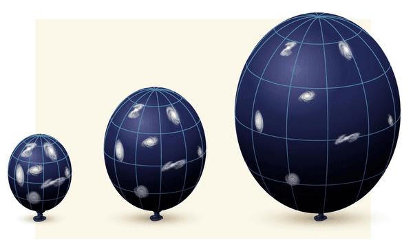 Analogía del globo
