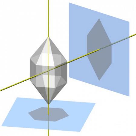 Sistema trigonal trapezoédrico hexagonal