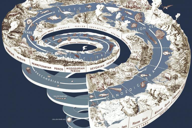 Espiral del tiempo geológico