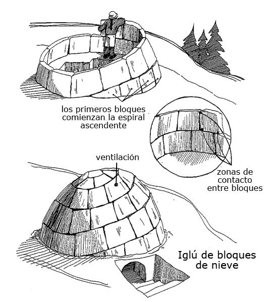 Construyendo un iglú