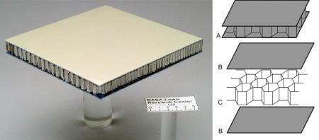 Material compuesto en sandwich