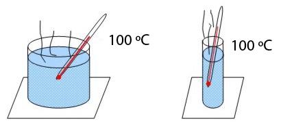 Misma temperatura, diferente cantidad de calor
