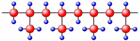 Polipropileno isotáctico