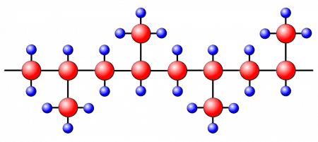 Polipropileno sindiotáctico