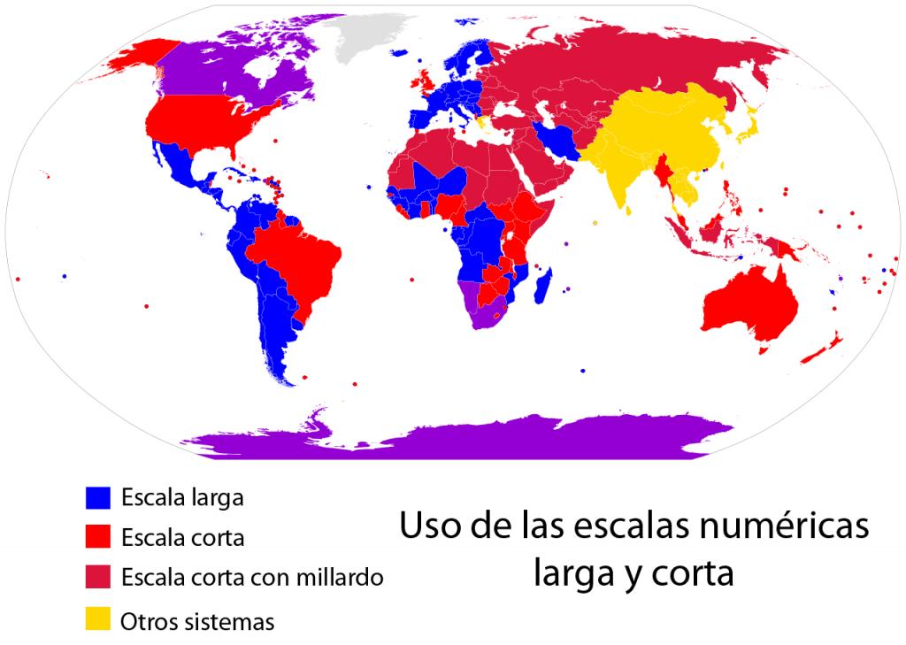 Escalas numéricas corta y larga por países