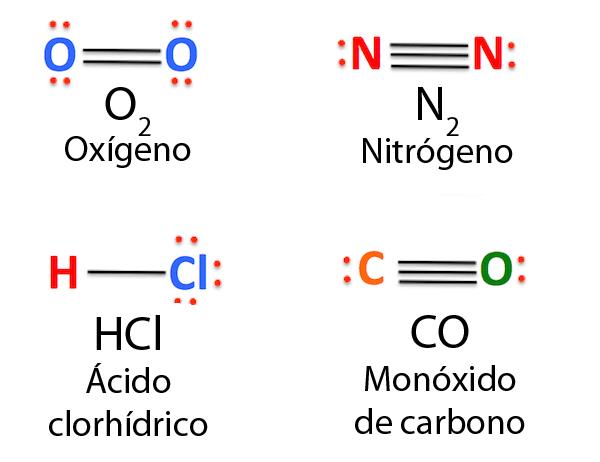 Ejemplos de moléculas diatómicas