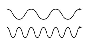 Dibujo ondas