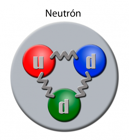 Quarks de un neutrón
