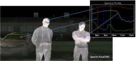Imagen hiperespectral infrarroja