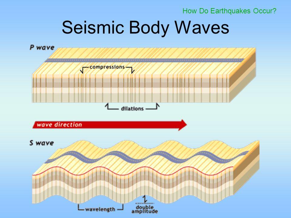 Ondas sísmicas P y ondas S