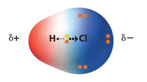 Enlace covalente polar en la molécula de cloruro de hidrógeno