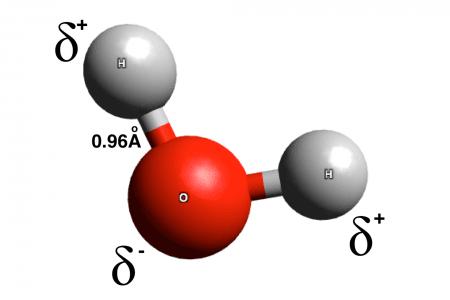 Dipolo en la molécula de agua